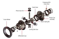 Diferential blocabil ARB Airlocker – Land Rover