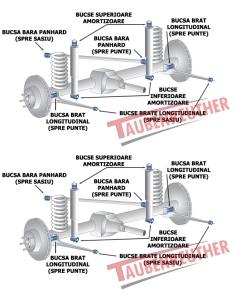 Kit bucse brate longitudinale si bare Panhard fata+spate pentru Land Rover Discovery 2
